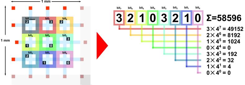 Jak funguje Albi tužka - vytištěný OID kód